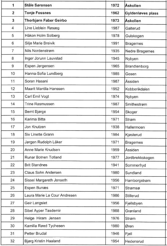 Liste_1-32